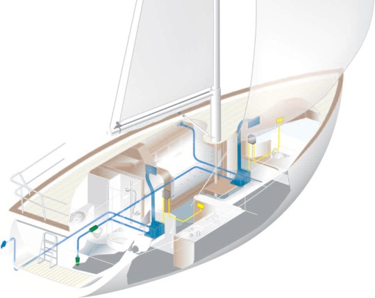Naucat - nautical magazine :: EN :: Electricity and water